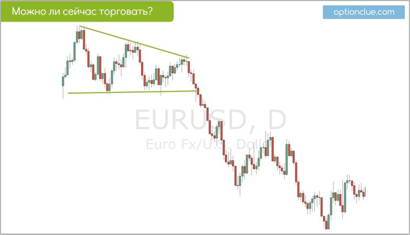 Слайд 8. EURUSD. Пробой треугольника.