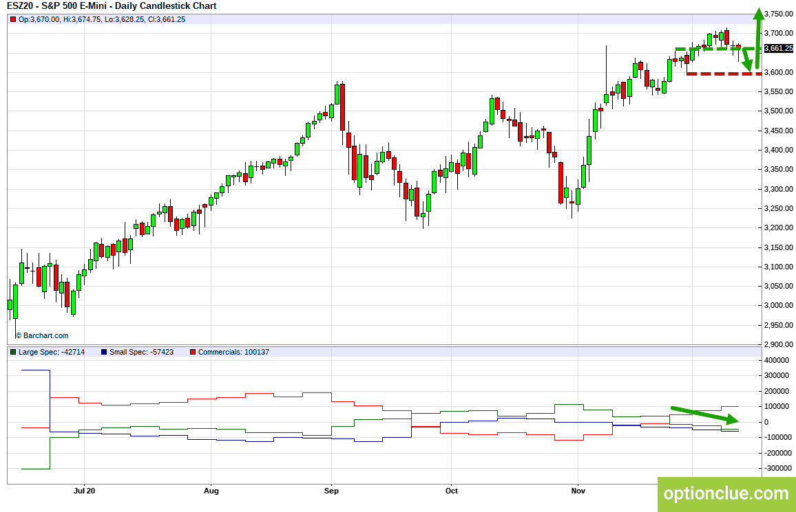 Markets weekly overview for December 14 - 18
